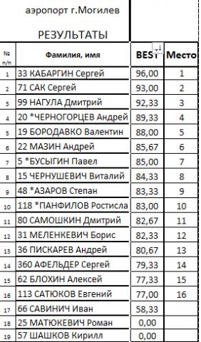 kvalya_magilev (3)